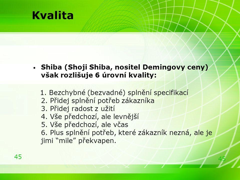 45 Kvalita Shiba (Shoji Shiba, nositel Demingovy ceny) však rozlišuje 6 úrovní kvality: 1. Bezchybné (bezvadné) splnění specifikací 2. Přidej splnění