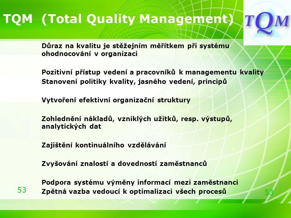 53 TQM (Total Quality Management) Důraz na kvalitu je stěžejním měřítkem při systému ohodnocování v organizaci Pozitivní přístup vedení a pracovníků k