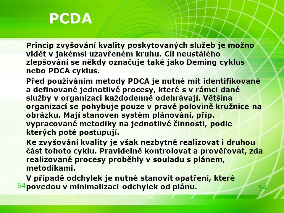 54 PCDA Princip zvyšování kvality poskytovaných služeb je možno vidět v jakémsi uzavřeném kruhu. Cíl neustálého zlepšování se někdy označuje také jako
