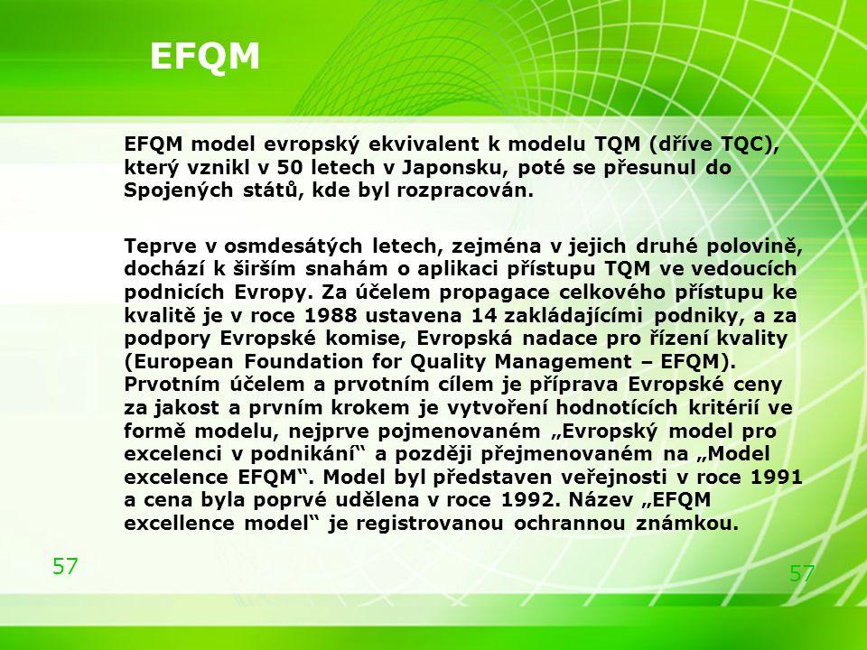57 EFQM EFQM model evropský ekvivalent k modelu TQM (dříve TQC), který vznikl v 50 letech v Japonsku, poté se přesunul do Spojených států, kde byl roz