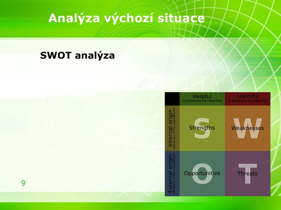 9 9 Analýza výchozí situace SWOT analýza