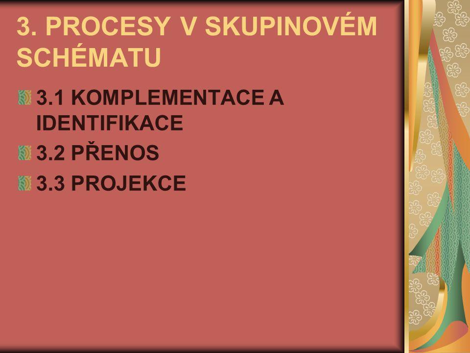 3. PROCESY V SKUPINOVÉM SCHÉMATU 3.1 KOMPLEMENTACE A IDENTIFIKACE 3.2 PŘENOS 3.3 PROJEKCE