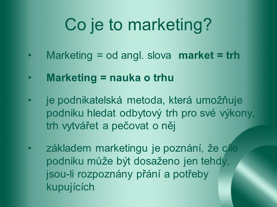 Cíle marketingu cíl: zajistit podniku dlouhodobý odbyt jeho výrobků a služeb na trhu úspěšnost podniku na trhu = uspokojení potřeb zákazníka a jeho spokojenost přání a potřeby zákazníků zjišťuje podnik při průzkumu trhu