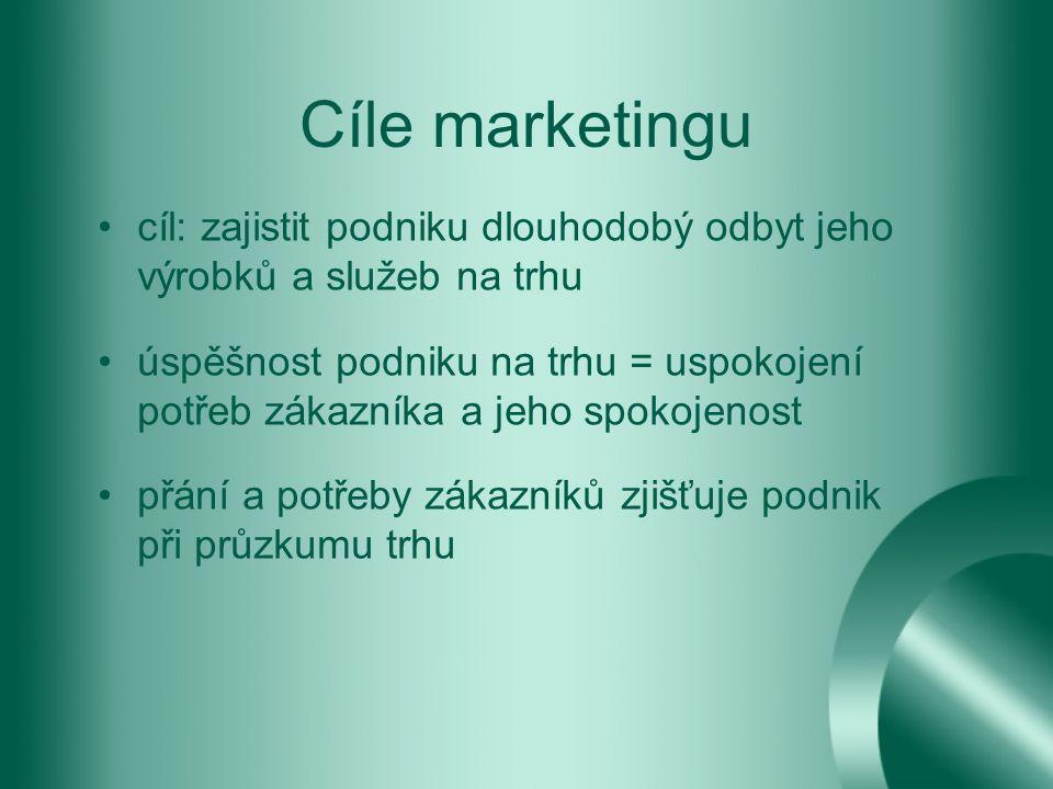 Cíle marketingu cíl: zajistit podniku dlouhodobý odbyt jeho výrobků a služeb na trhu úspěšnost podniku na trhu = uspokojení potřeb zákazníka a jeho sp