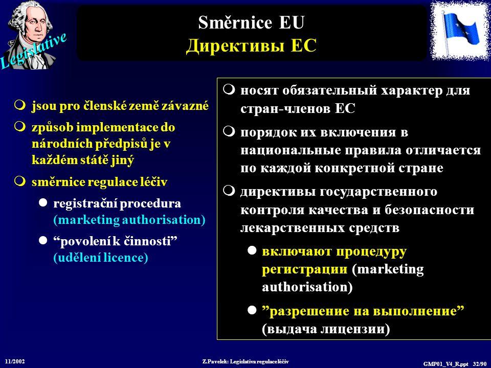Legislative 11/2002 Z.Pavelek: Legislativa regulace léčiv GMP01_V4_R.ppt 32/90 Směrnice EU Директивы ЕС  jsou pro členské země závazné  způsob imple