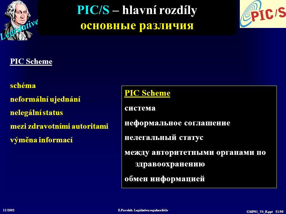 Legislative 11/2002 Z.Pavelek: Legislativa regulace léčiv GMP01_V4_R.ppt 51/90 PIC/S – hlavní rozdíly о сновные различия PIC Scheme schéma neformální