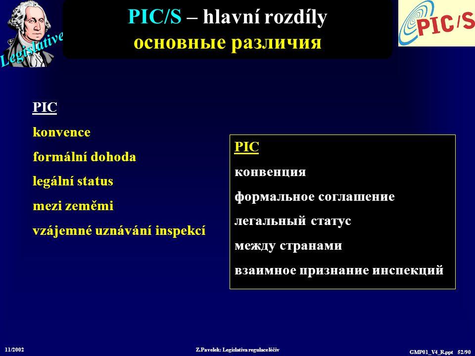 Legislative 11/2002 Z.Pavelek: Legislativa regulace léčiv GMP01_V4_R.ppt 52/90 PIC/S – hlavní rozdíly о сновные различия PIC konvence formální dohoda