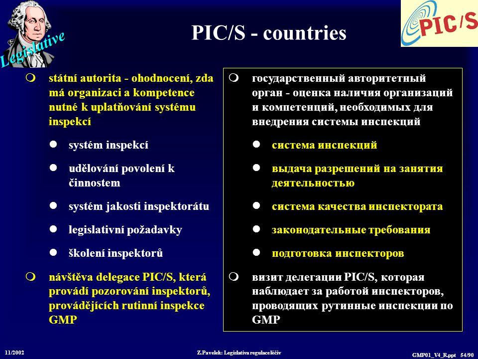 Legislative 11/2002 Z.Pavelek: Legislativa regulace léčiv GMP01_V4_R.ppt 54/90 PIC/S - countries  státní autorita - ohodnocení, zda má organizaci a k