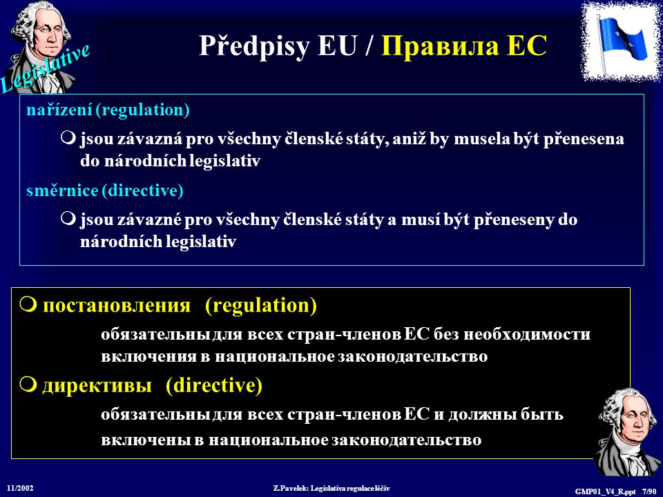 Legislative 11/2002 Z.Pavelek: Legislativa regulace léčiv GMP01_V4_R.ppt 7/90 Předpisy EU / Пр авила ЕС  постановления (regulation) обязательны для в