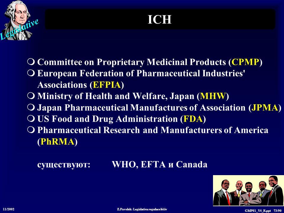 Legislative 11/2002 Z.Pavelek: Legislativa regulace léčiv GMP01_V4_R.ppt 73/90 ICH  Committee on Proprietary Medicinal Products (CPMP)  European Fed