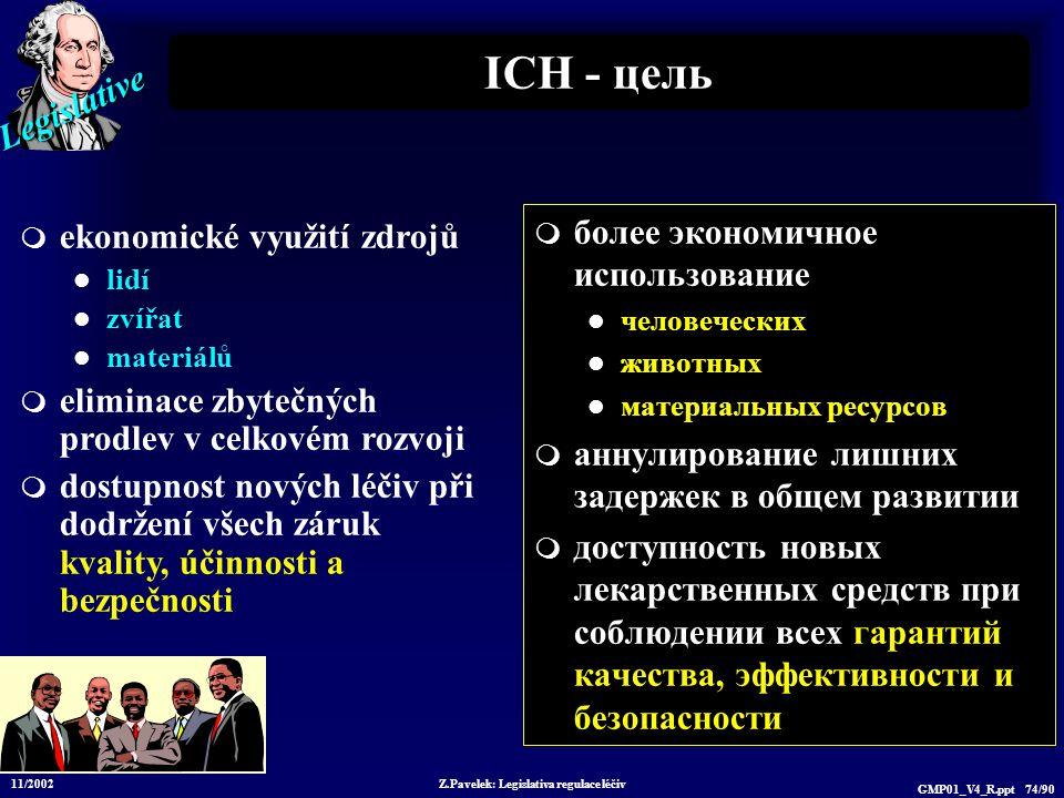 Legislative 11/2002 Z.Pavelek: Legislativa regulace léčiv GMP01_V4_R.ppt 74/90 ICH - цель  более экономичное использование человеческих животных мате