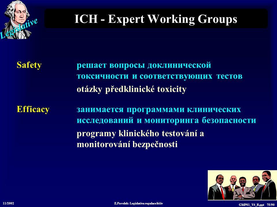 Legislative 11/2002 Z.Pavelek: Legislativa regulace léčiv GMP01_V4_R.ppt 75/90 ICH - Expert Working Groups Safety решает вопросы доклинической токсичн