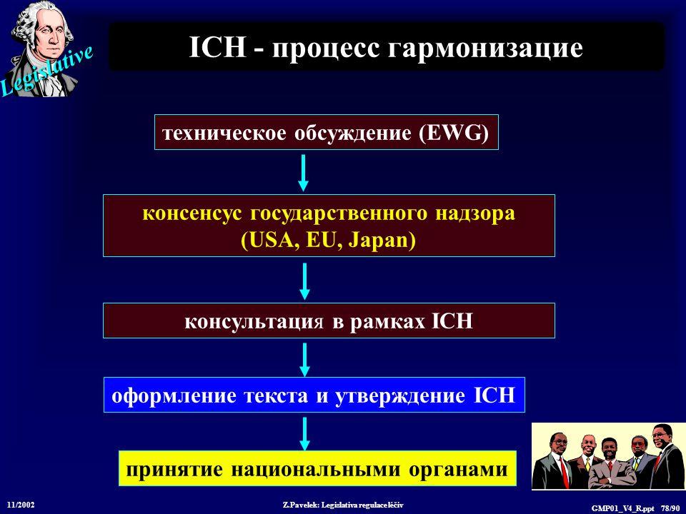 Legislative 11/2002 Z.Pavelek: Legislativa regulace léčiv GMP01_V4_R.ppt 78/90 ICH - процесс гармонизаци е техническое обсуждение (EWG) консенсус государственного надзора (USA, EU, Japan) консультация в рамках ICH оформление текста и утверждение ICH принятие национальными органами
