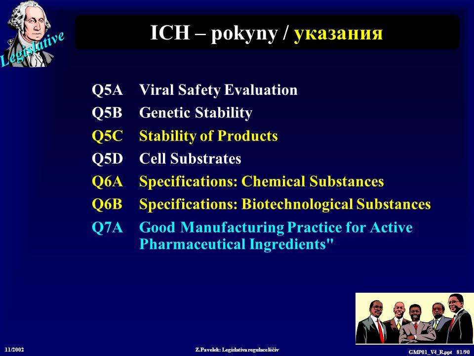 Legislative 11/2002 Z.Pavelek: Legislativa regulace léčiv GMP01_V4_R.ppt 81/90 ICH – pokyny / у казания Q5A Viral Safety Evaluation Q5B Genetic Stabil