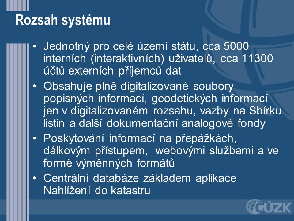 Rozsah systému Jednotný pro celé území státu, cca 5000 interních (interaktivních) uživatelů, cca 11300 účtů externích příjemců dat Obsahuje plně digit
