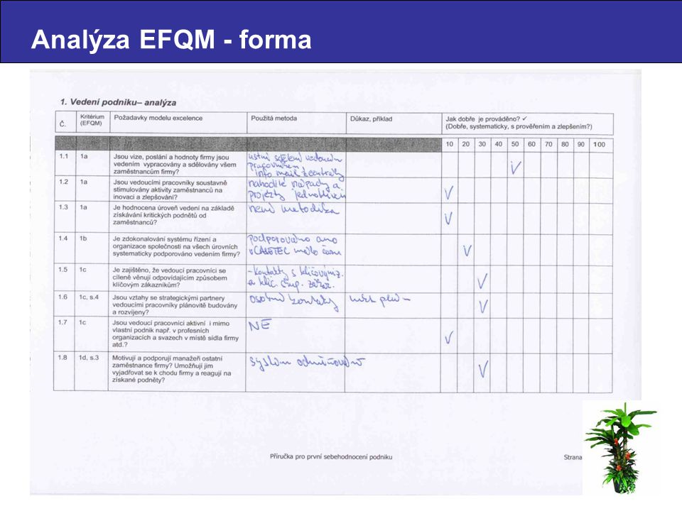 Siln é str á nkyNejlep ší postupy*Oblasti pro zlep š en í Priorita ** Analýza EFQM - forma * Příklady excelence nebo nejlepších postupů** Priority, které budou realizovány Celkový výsledek u tohoto kritéria