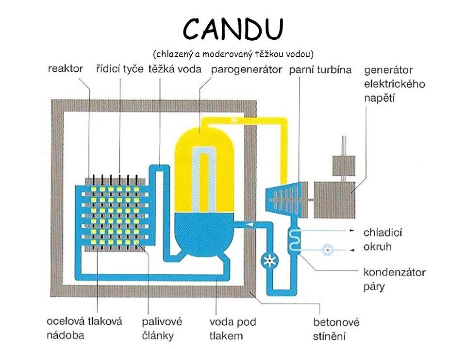 CANDU (chlazený a moderovaný těžkou vodou)