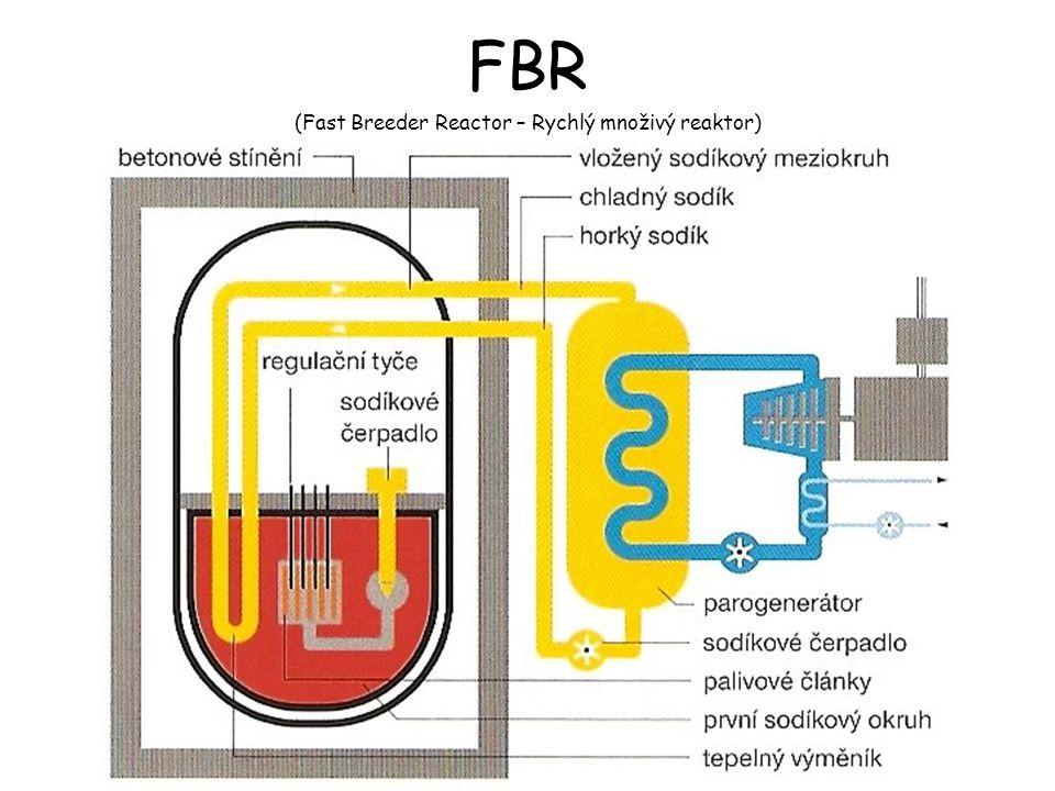 FBR (Fast Breeder Reactor – Rychlý množivý reaktor)