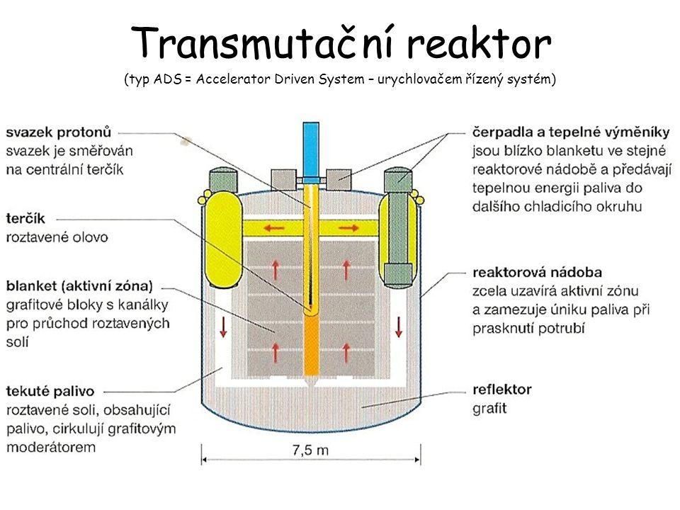 Transmutační reaktor (typ ADS = Accelerator Driven System – urychlovačem řízený systém)
