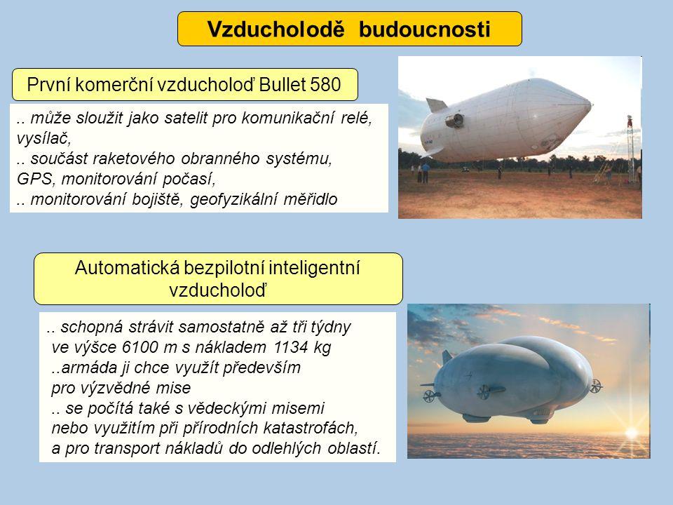 Vzducholodě budoucnosti První komerční vzducholoď Bullet 580.. může sloužit jako satelit pro komunikační relé, vysílač,.. součást raketového obranného