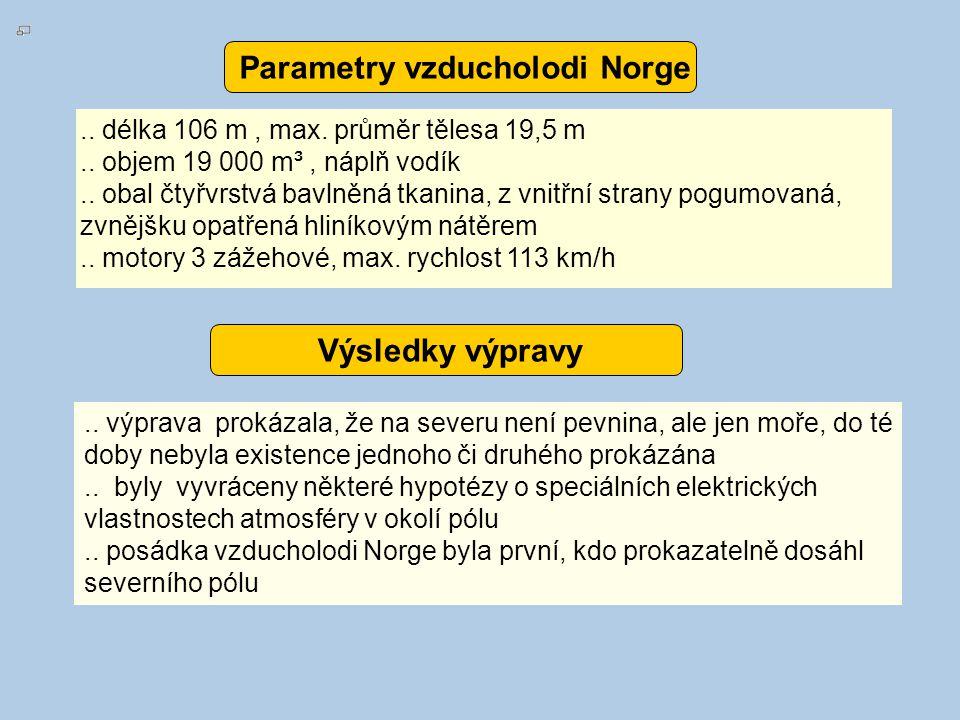 Parametry vzducholodi Norge.. délka 106 m, max. průměr tělesa 19,5 m.. objem 19 000 m³, náplň vodík.. obal čtyřvrstvá bavlněná tkanina, z vnitřní stra