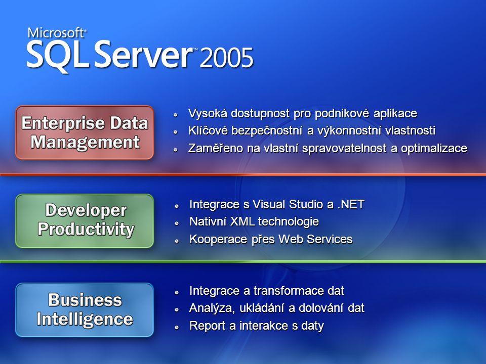 Integrace s Visual Studio a.NET Nativní XML technologie Kooperace přes Web Services Integrace a transformace dat Analýza, ukládání a dolování dat Report a interakce s daty Vysoká dostupnost pro podnikové aplikace Klíčové bezpečnostní a výkonnostní vlastnosti Zaměřeno na vlastní spravovatelnost a optimalizace