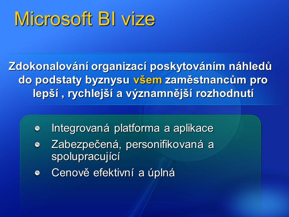 Microsoft BI vize Integrovaná platforma a aplikace Zabezpečená, personifikovaná a spolupracující Cenově efektivní a úplná Zdokonalování organizací poskytováním náhledů do podstaty byznysu všem zaměstnancům pro lepší, rychlejší a významnější rozhodnutí