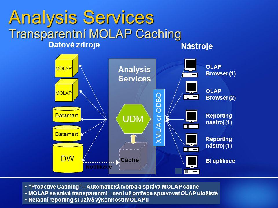 XML/A or ODBO DW Datamart BI aplikace MOLAP Reporting nástroj (1) Nástroje Datové zdroje OLAP Browser (2) OLAP Browser (1) Reporting nástroj (1) UDM Proactive Caching – Automatická tvorba a správa MOLAP cache MOLAP se stává transparentní – není už potřeba spravovat OLAP uložiště Relační reporting si užívá výkonnosti MOLAPu Analysis Services Cache Notifikace Analysis Services Transparentní MOLAP Caching