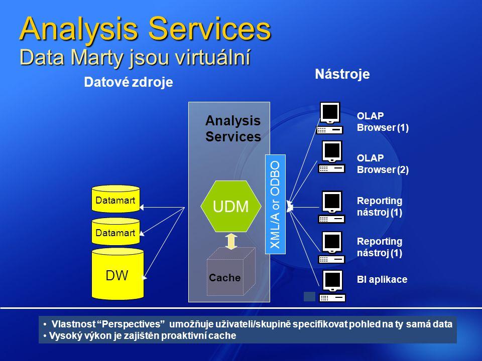 XML/A or ODBO DW Datamart BI aplikace Reporting nástroj (1) Nástroje Datové zdroje OLAP Browser (2) OLAP Browser (1) Reporting nástroj (1) UDM Vlastnost Perspectives umožňuje uživateli/skupině specifikovat pohled na ty samá data Vysoký výkon je zajištěn proaktivní cache Analysis Services Cache Analysis Services Data Marty jsou virtuální