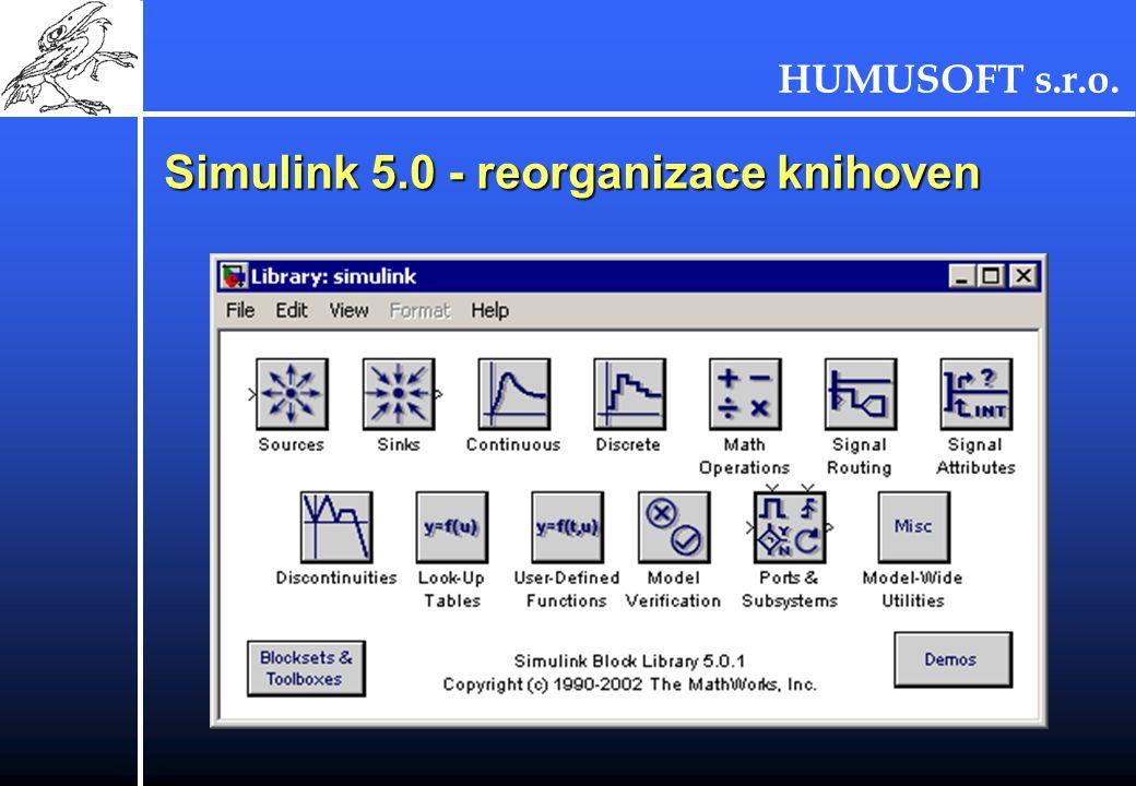 HUMUSOFT s.r.o. Simulink 5.0 - reorganizace knihoven