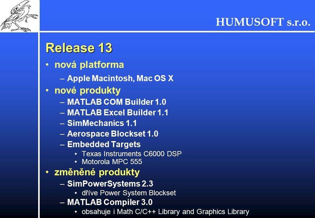 HUMUSOFT s.r.o. Release 13 nová platforma –Apple Macintosh, Mac OS X nové produkty –MATLAB COM Builder 1.0 –MATLAB Excel Builder 1.1 –SimMechanics 1.1