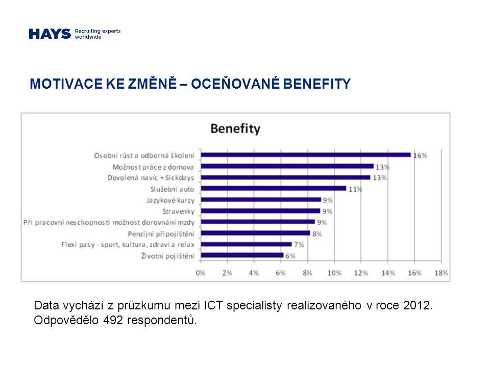 MOTIVACE KE ZMĚNĚ – OCEŇOVANÉ BENEFITY Data vychází z průzkumu mezi ICT specialisty realizovaného v roce 2012. Odpovědělo 492 respondentů.