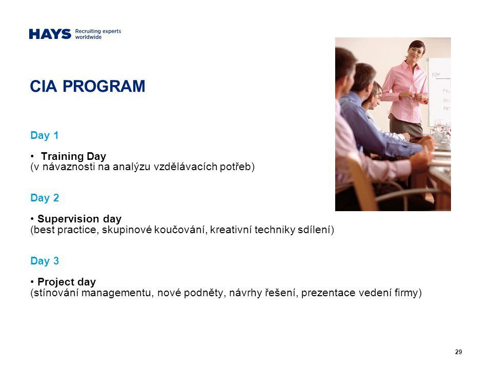 29 CIA PROGRAM Day 1 Training Day (v návaznosti na analýzu vzdělávacích potřeb) Day 2 Supervision day (best practice, skupinové koučování, kreativní t