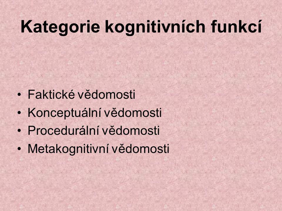 Kategorie kognitivních funkcí Faktické vědomosti Konceptuální vědomosti Procedurální vědomosti Metakognitivní vědomosti