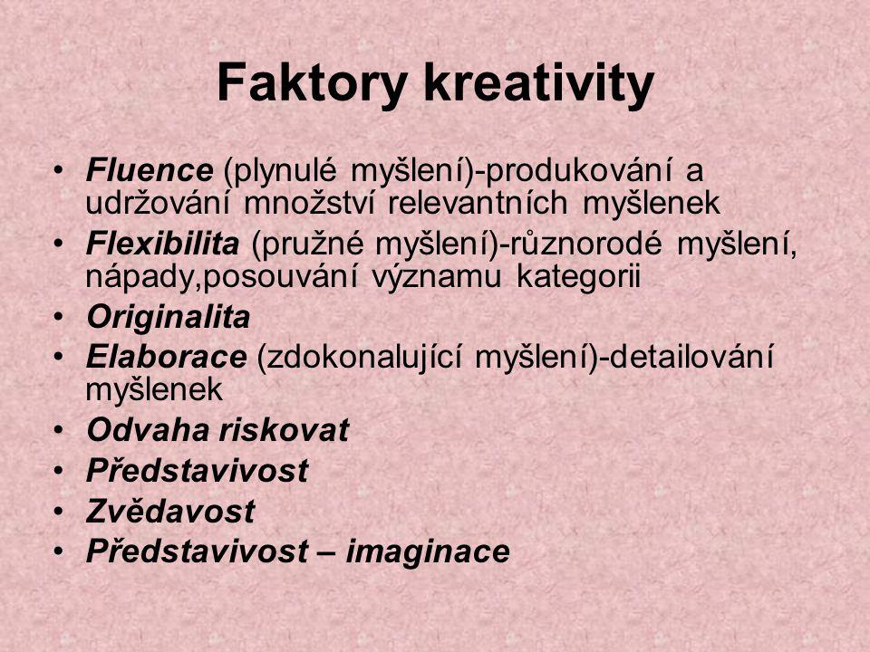 Faktory kreativity Fluence (plynulé myšlení)-produkování a udržování množství relevantních myšlenek Flexibilita (pružné myšlení)-různorodé myšlení, nápady,posouvání významu kategorii Originalita Elaborace (zdokonalující myšlení)-detailování myšlenek Odvaha riskovat Představivost Zvědavost Představivost – imaginace