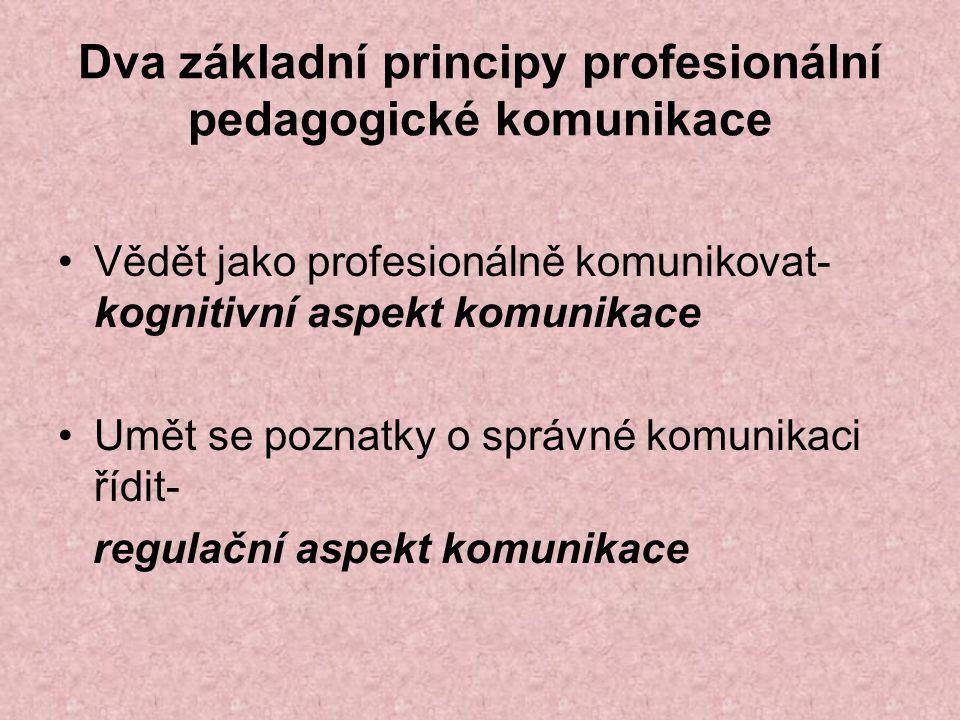 Dva základní principy profesionální pedagogické komunikace Vědět jako profesionálně komunikovat- kognitivní aspekt komunikace Umět se poznatky o správné komunikaci řídit- regulační aspekt komunikace