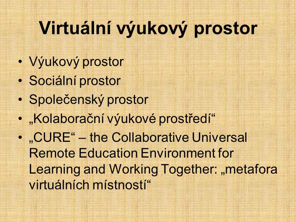 """Virtuální výukový prostor Výukový prostor Sociální prostor Společenský prostor """"Kolaborační výukové prostředí """"CURE – the Collaborative Universal Remote Education Environment for Learning and Working Together: """"metafora virtuálních místností"""