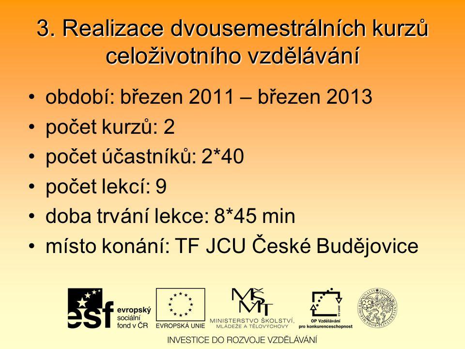 3. Realizace dvousemestrálních kurzů celoživotního vzdělávání období: březen 2011 – březen 2013 počet kurzů: 2 počet účastníků: 2*40 počet lekcí: 9 do
