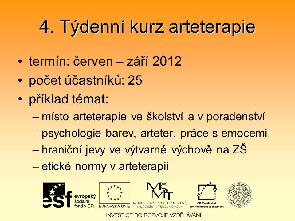 4. Týdenní kurz arteterapie termín: červen – září 2012 počet účastníků: 25 příklad témat: –místo arteterapie ve školství a v poradenství –psychologie