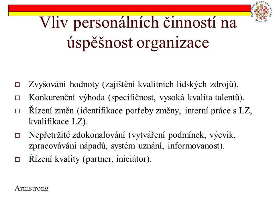 Vliv personálních činností na úspěšnost organizace  Zvyšování hodnoty (zajištění kvalitních lidských zdrojů).