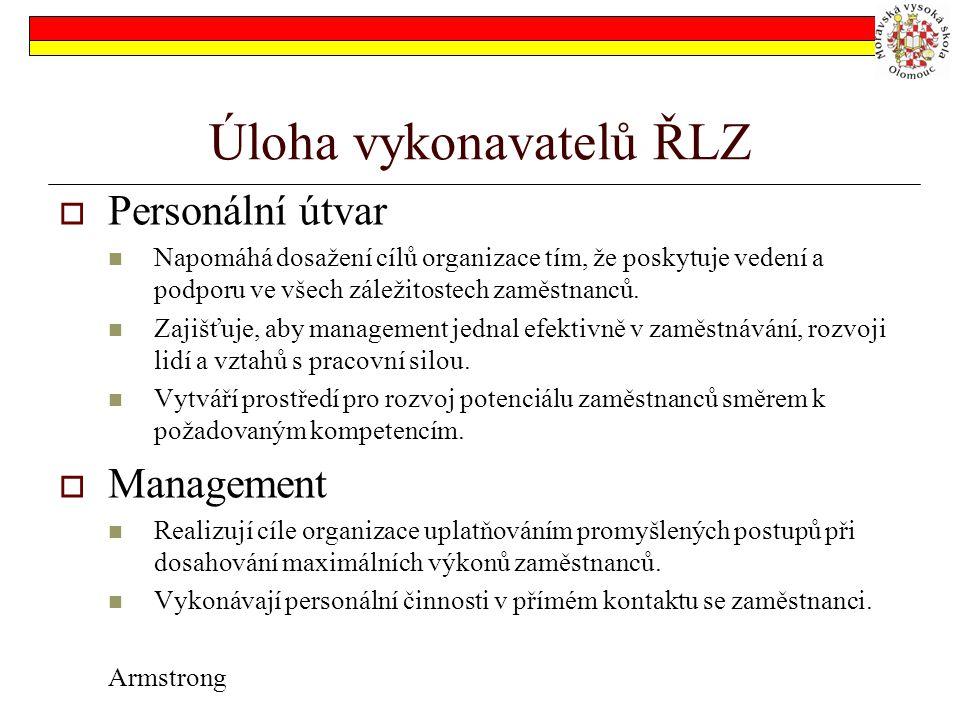 Úloha vykonavatelů ŘLZ  Personální útvar Napomáhá dosažení cílů organizace tím, že poskytuje vedení a podporu ve všech záležitostech zaměstnanců.