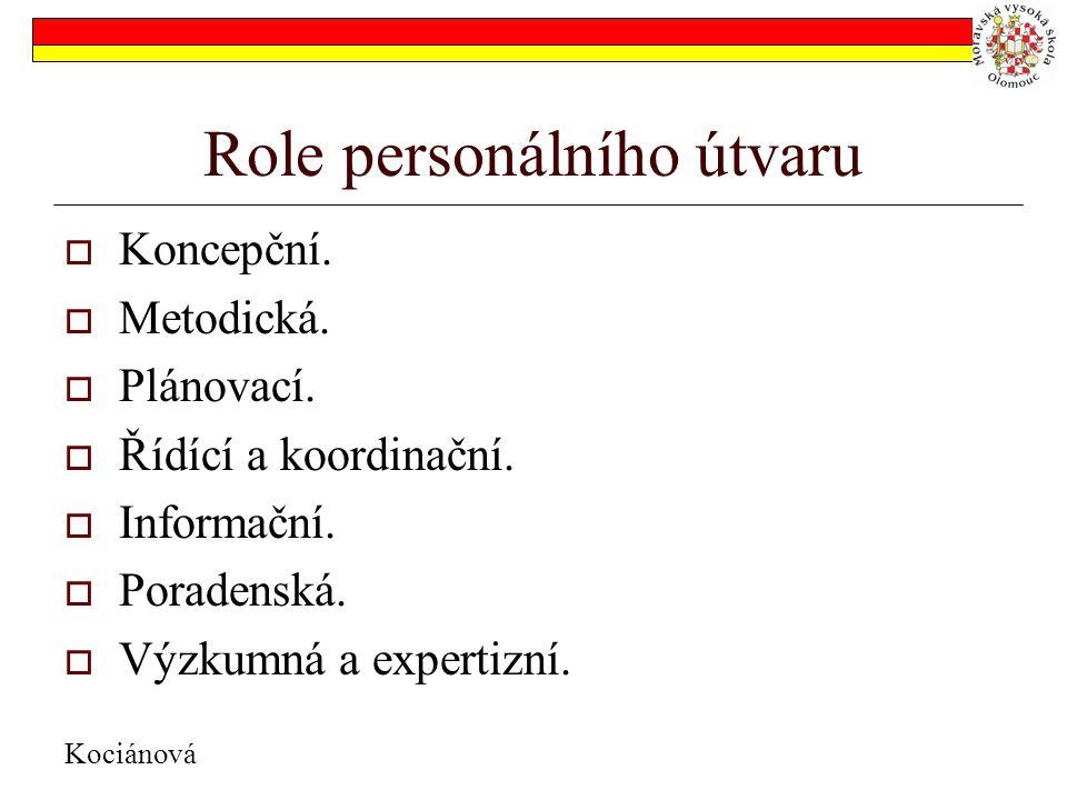 Role personálního útvaru  Koncepční. Metodická.