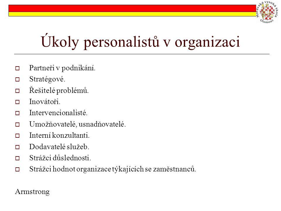 Úkoly personalistů v organizaci  Partneři v podnikání.
