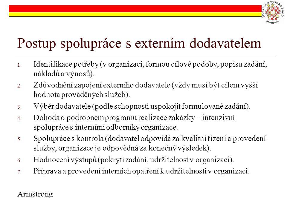 Postup spolupráce s externím dodavatelem 1.