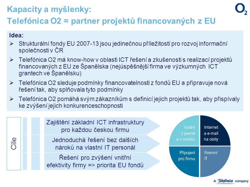 Kapacity a myšlenky: Telefónica O2 = partner projektů financovaných z EU Idea:  Strukturální fondy EU 2007-13 jsou jedinečnou příležitostí pro rozvoj