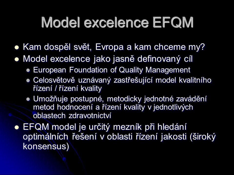 Model excelence EFQM Kam dospěl svět, Evropa a kam chceme my.