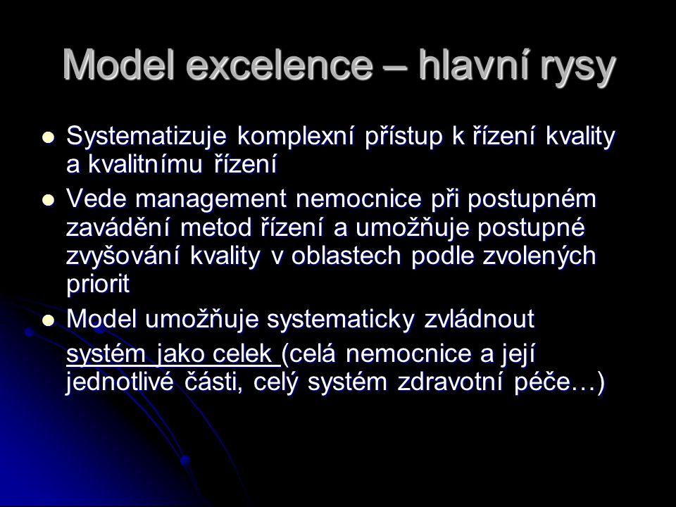 Model excelence – hlavní rysy Systematizuje komplexní přístup k řízení kvality a kvalitnímu řízení Systematizuje komplexní přístup k řízení kvality a kvalitnímu řízení Vede management nemocnice při postupném zavádění metod řízení a umožňuje postupné zvyšování kvality v oblastech podle zvolených priorit Vede management nemocnice při postupném zavádění metod řízení a umožňuje postupné zvyšování kvality v oblastech podle zvolených priorit Model umožňuje systematicky zvládnout Model umožňuje systematicky zvládnout systém jako celek (celá nemocnice a její jednotlivé části, celý systém zdravotní péče…)