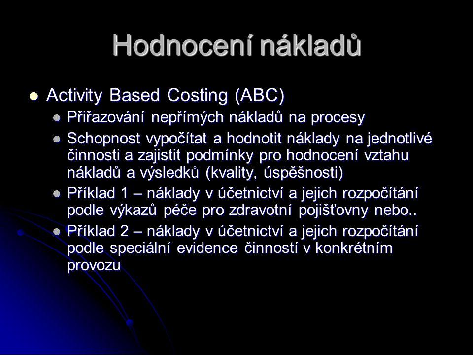 Hodnocení nákladů Activity Based Costing (ABC) Activity Based Costing (ABC) Přiřazování nepřímých nákladů na procesy Přiřazování nepřímých nákladů na