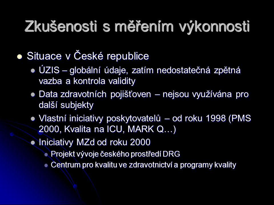 Zkušenosti s měřením výkonnosti Situace v České republice Situace v České republice ÚZIS – globální údaje, zatím nedostatečná zpětná vazba a kontrola validity ÚZIS – globální údaje, zatím nedostatečná zpětná vazba a kontrola validity Data zdravotních pojišťoven – nejsou využívána pro další subjekty Data zdravotních pojišťoven – nejsou využívána pro další subjekty Vlastní iniciativy poskytovatelů – od roku 1998 (PMS 2000, Kvalita na ICU, MARK Q…) Vlastní iniciativy poskytovatelů – od roku 1998 (PMS 2000, Kvalita na ICU, MARK Q…) Iniciativy MZd od roku 2000 Iniciativy MZd od roku 2000 Projekt vývoje českého prostředí DRG Projekt vývoje českého prostředí DRG Centrum pro kvalitu ve zdravotnictví a programy kvality Centrum pro kvalitu ve zdravotnictví a programy kvality