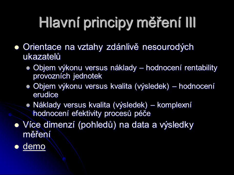 Hlavní principy měření III Orientace na vztahy zdánlivě nesourodých ukazatelů Orientace na vztahy zdánlivě nesourodých ukazatelů Objem výkonu versus n